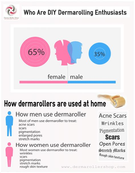 microneedling how to derma roll totalbeautycom who are at home dermaroller treatments enthusiasts
