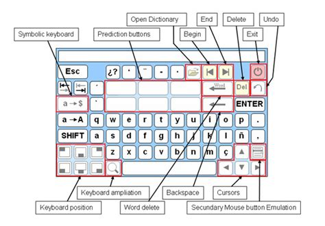 Keyboard Manual Laptop keyboard 1 0