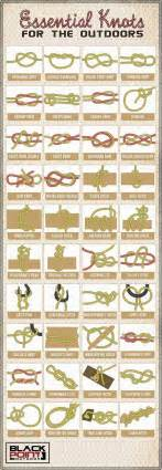 how to tie yourself up to a chair 40 essential knots every survivalist needs to