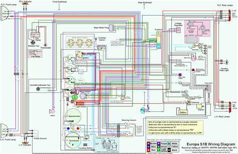 automotive wiring diagrams manual wiring diagram
