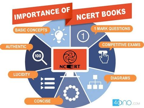 ncert books for cbse 12th science commerce arts www ncert nic in