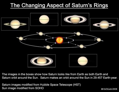 saturns axis what s hiding inside saturn s rings astro bob