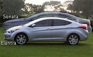 car review hyundai elantra gets hybrid like 40 mpg