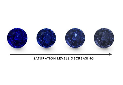what color is tanzanite a buyer s guide to tanzanite qualities aaa vs aa vs a