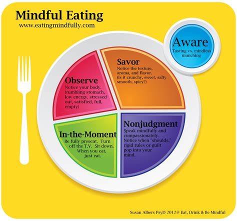 mindful a guide to rediscovering a healthy and joyful relationship with food revised edition books mindful 2013 with a grain of salt