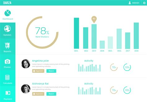 Design This Home Hack Android dashboard ui design freebies fribly