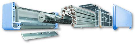 Ac General 3 4 Pk ac maintenance o general air conditioners in dubai