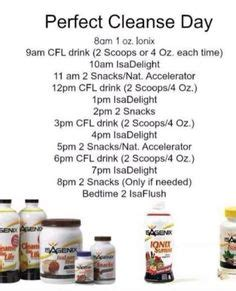 Isagenix Detox Symptoms by Hour By Hour Cleanse Day Schedule Isagenix