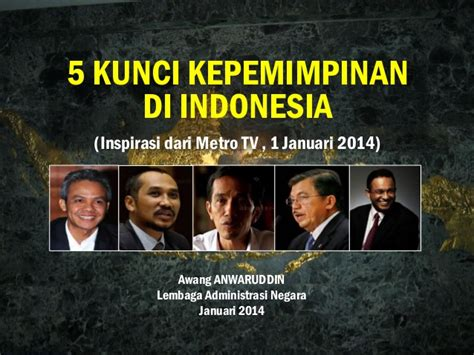Gantungan Kunci Dari Negara Amerika 1 5 kunci kepemimpinan di indonesia