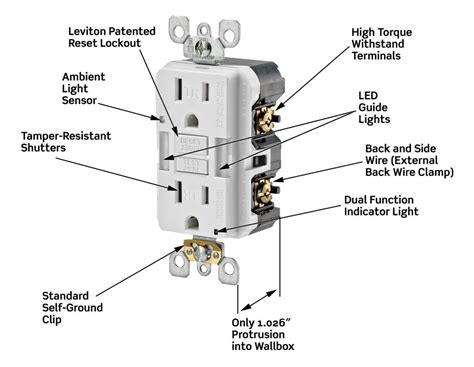 20 receptacle wiring diagram free