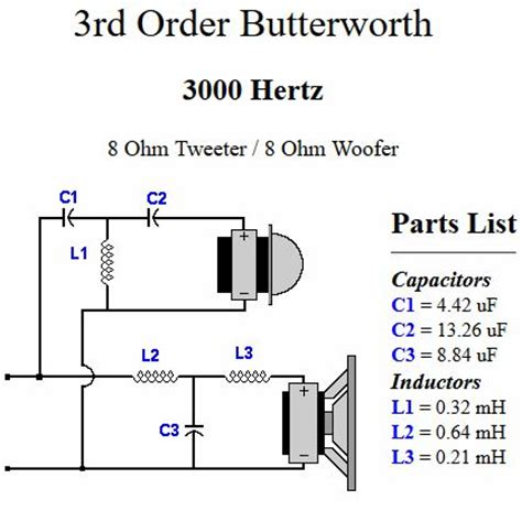 subwoofer crossover circuit diagram high pass crossover exle speakers hi fi system