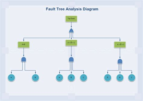 business tree template element of fault tree analysis diagrams