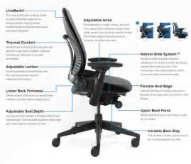 Good Steelcase Leap Chair #2: Leap-Chart._V394124565_.jpg