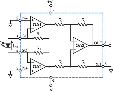 integration circuit photodiode instrumentation makes an accurate transimpedance