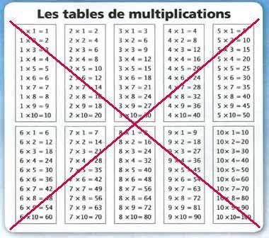 comment apprendre les tables de multiplication ce2