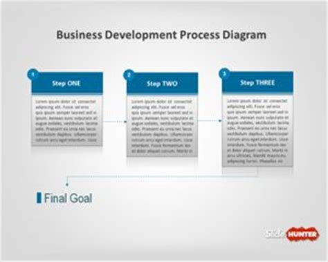 business process powerpoint templates free business development process powerpoint template with