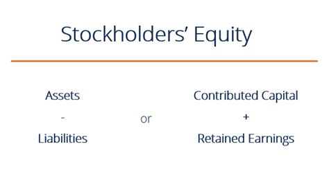 How To Get Into Equity After Mba by Stockholders Equity Balance Sheet Guide Exles