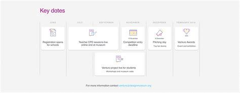 design ventura design ventura 2017 key dates design ventura