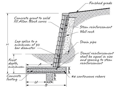 reinforced concrete wall section retaining wall reinforcement options