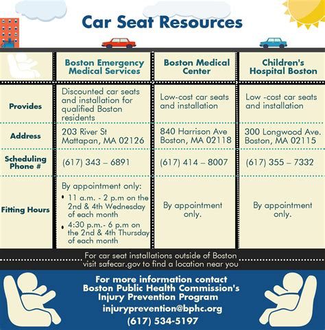 seat belt laws for cars florida safety laws cell phone seat belt car seat autos post