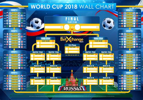 football world cup 2018 free world cup 2018 wall chart world cup wall