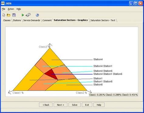 network modelling tools faculty performance evaluation software jwsperf