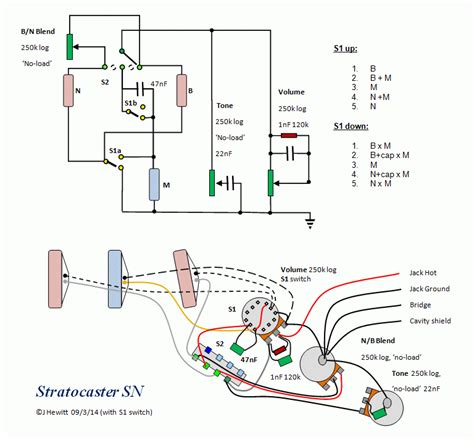 fender stratocaster deluxe s1 wiring diagram wiring
