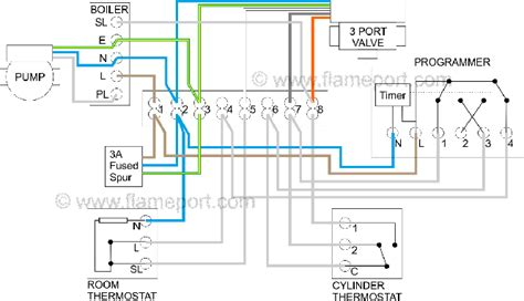 28 danfoss underfloor heating wiring diagram