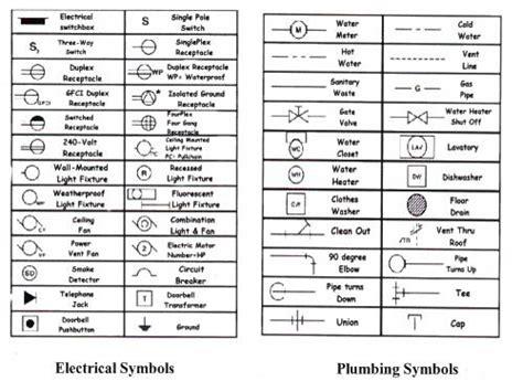 residential electrical symbols wiring diagram database