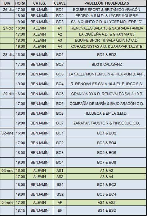 pabellon figueruelas ya est 225 aqu 237 el xvii torneo de reyes de f 250 tbol sala base