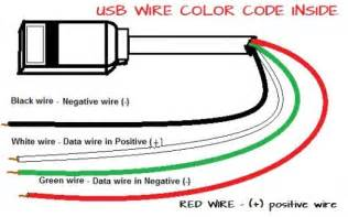 usb cable wire color code usb wire color code and the four wires inside usb wiring