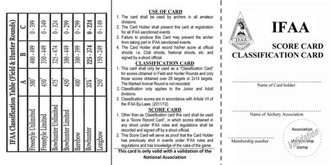 archery score card template ifaa handboogliga