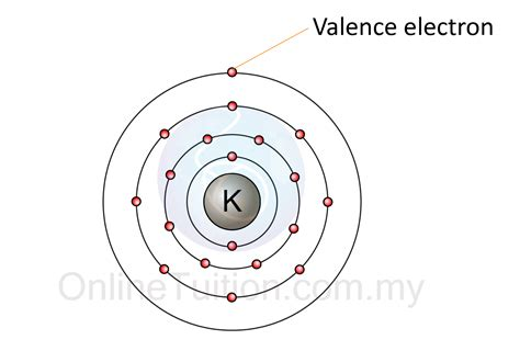 Number Of Valance Electrons atoms on emaze