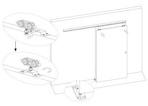 Installer Une Porte Coulissante 403 by Rails Pour Portes Coulissantes Eclisse Eclisse