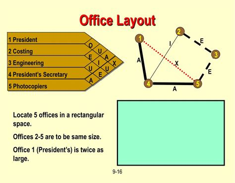layout strategy chapter 9 ppt operations management layout strategy chapter 9