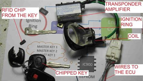hacking immobilizer system  keys lost