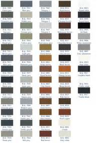 ral color chart ral color chart behr pictures to pin on pinsdaddy