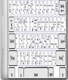 microsoft word urdu keyboard layout windows urdu keyboard download lily rue