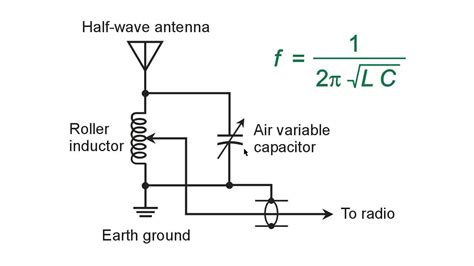 build variable inductor diy antenna tuner design radio stack exchange