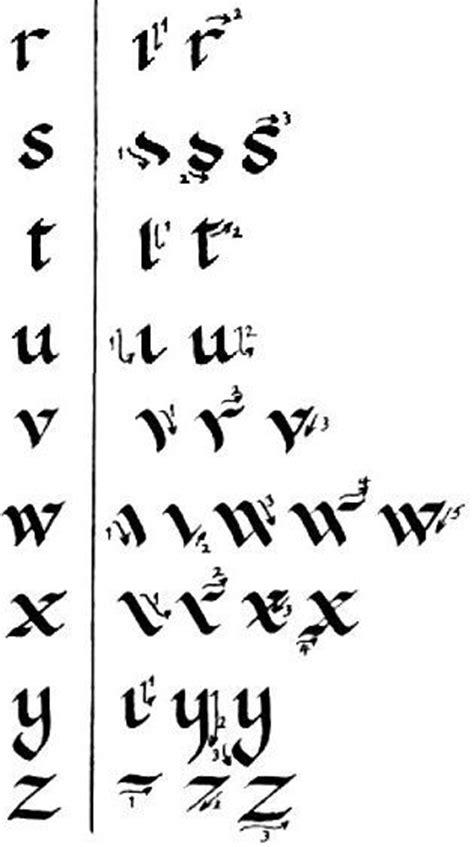 Black Letter Nedir De 172 B 228 Sta G 252 Zel Yaz箟 Kaligrafi Hat Sanat箟 Bilderna P 229