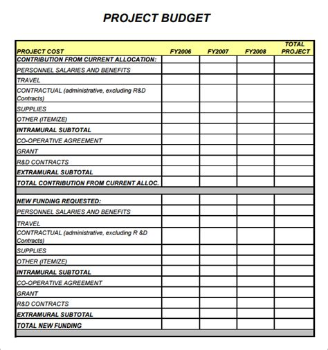 project budget spreadsheet template best photos of project budget exle sle project