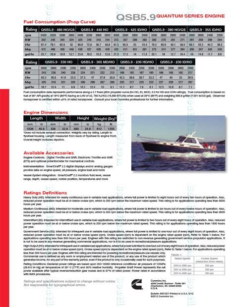 u boat engine specifications cummins qsb 5 9 marine diesel propulsion engine by