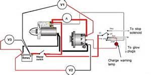 motor diesel para navegantes