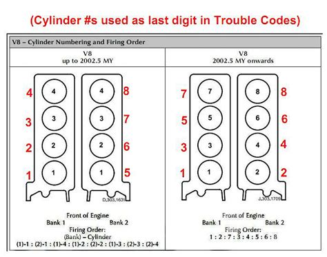 Packing Cylinder Honda Crv Gen2 2002 2006 cylinder 4 misfire jaguar forums jaguar enthusiasts forum