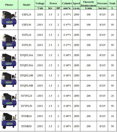 mini airbrush compressor kits tg view mini airbrush