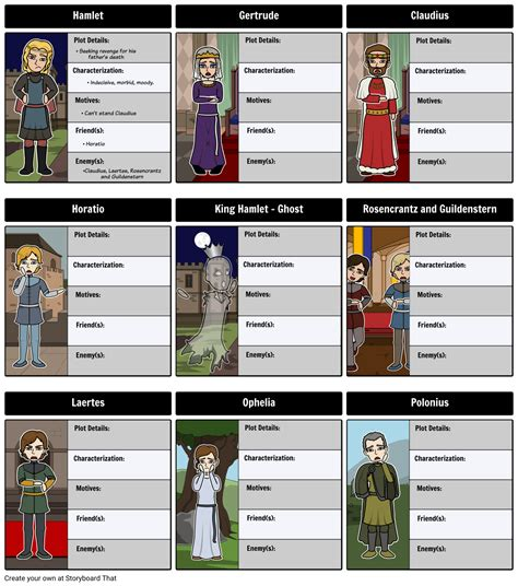 printable version of hamlet hamlet character map storyboard by rebeccaray
