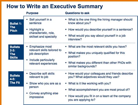 how to write a professional summary for a resume executive summary templates 15 exles and sles