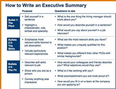 Executive Summary Templates 15 Exles And Sles All Form Templates Executive Summary Template Startup