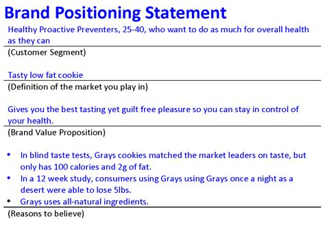 Marketing Plan Positioning Yatget Mba by Brand Position Statement Company 800