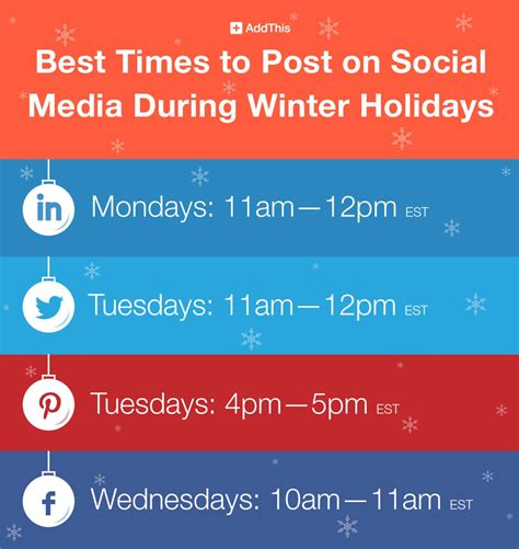 best time to get best times to post on social media during the winter
